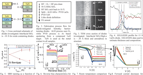 small resolution of cross sectional schematic of diodes investigated interfacial sio2 is 10