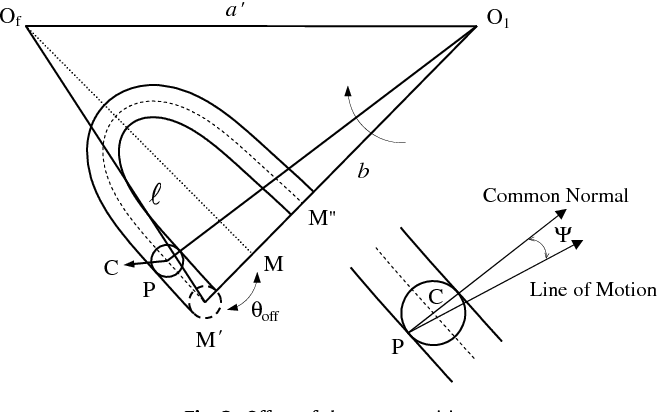 Figure 2 from Design of Geneva mechanisms with curved