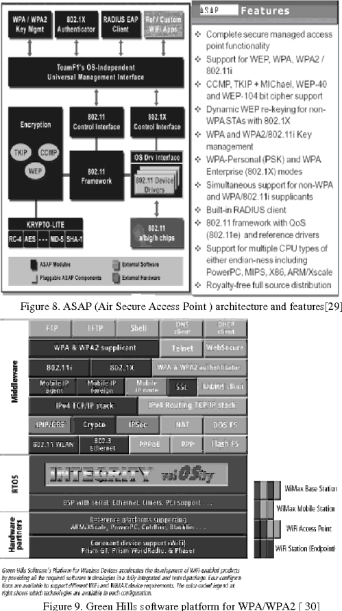 small resolution of asap air secure access point architecture and features 29