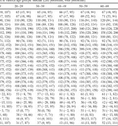 table 2 [ 1400 x 850 Pixel ]
