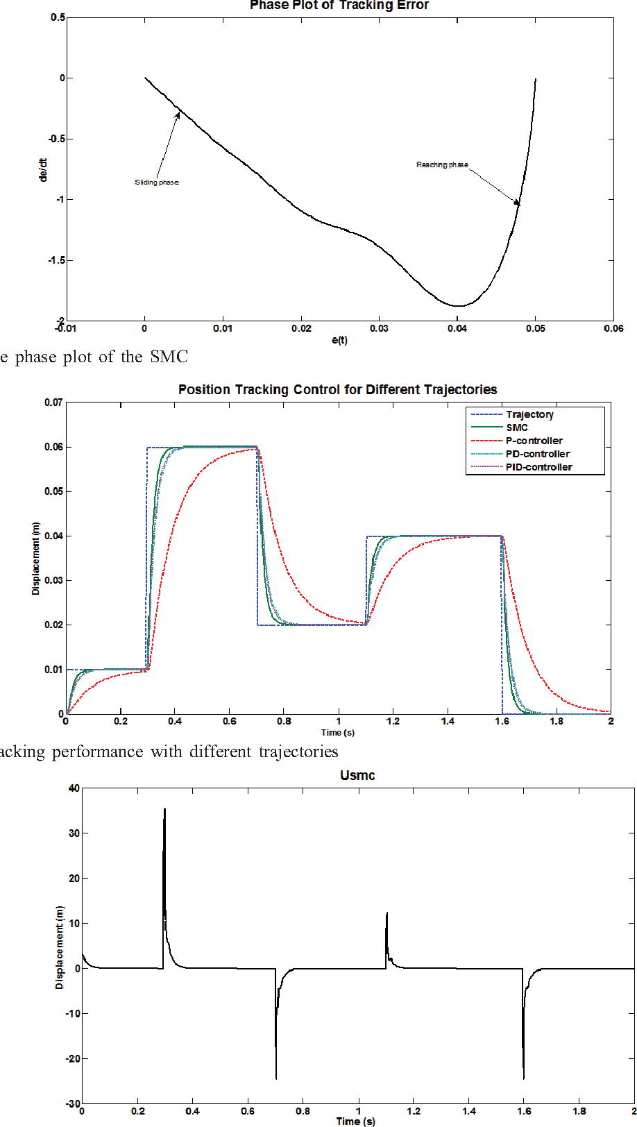 medium resolution of 6 the phase plot of the smc
