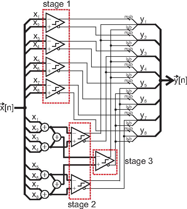 bluetooth transceiver circuit diagram