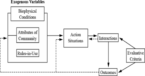 small resolution of figure 1 iad framework