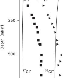figure 6 [ 680 x 1252 Pixel ]
