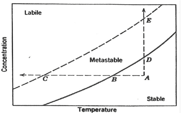 Figure 1 from An Introduction to Scaling causes, problems