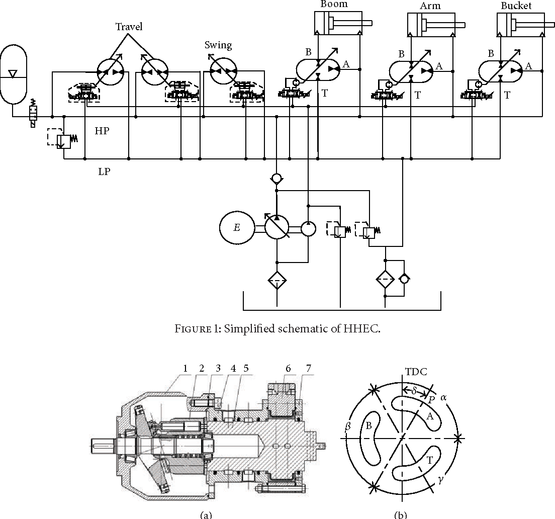 yokoyama control transformer wiring diagram dell xps 410 motherboard best library energy saving analysis of hydraulic hybrid excavator based on common pressure rail semantic scholar