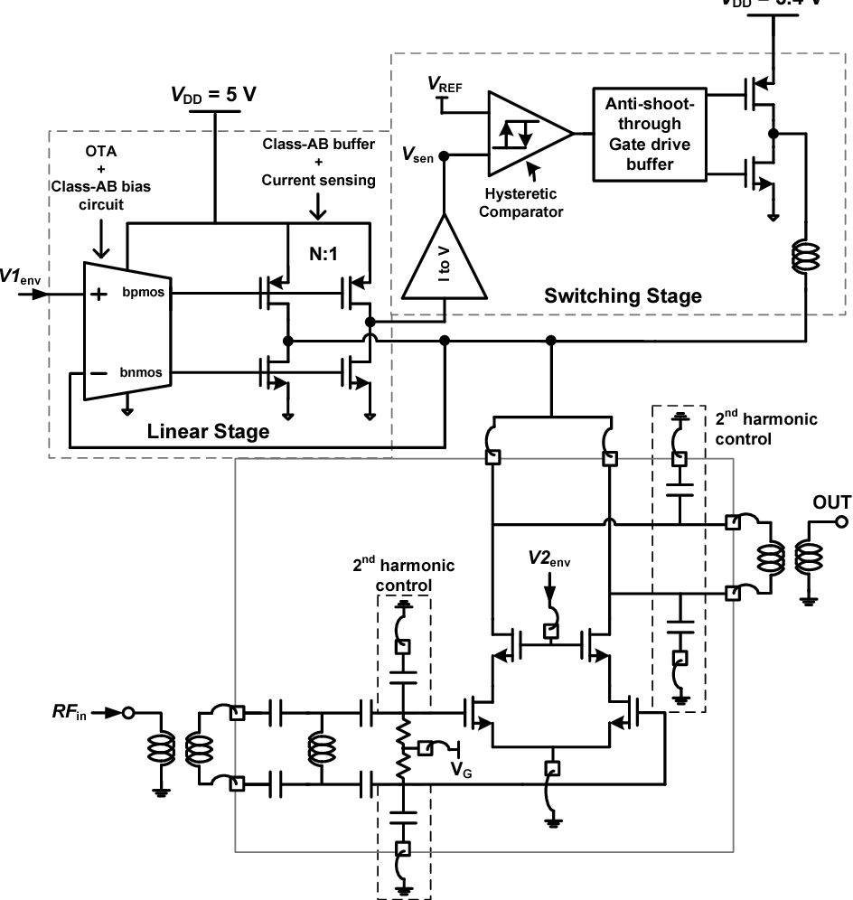 medium resolution of schematic of an et cmos pa with a supply modulator