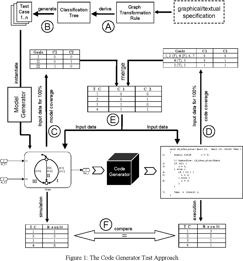 Generator Drawing Pdf