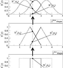 figure 2 2 from etude des atomes d h lium et de b ryllium en champ laser intense et bref semantic scholar [ 804 x 1194 Pixel ]