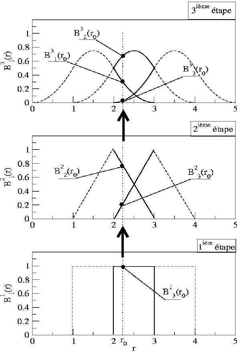 hight resolution of figure 2 2 from etude des atomes d h lium et de b ryllium en champ laser intense et bref semantic scholar
