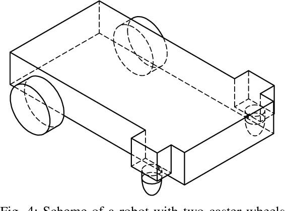 Figure 10 from Study of wheel slip and traction forces in