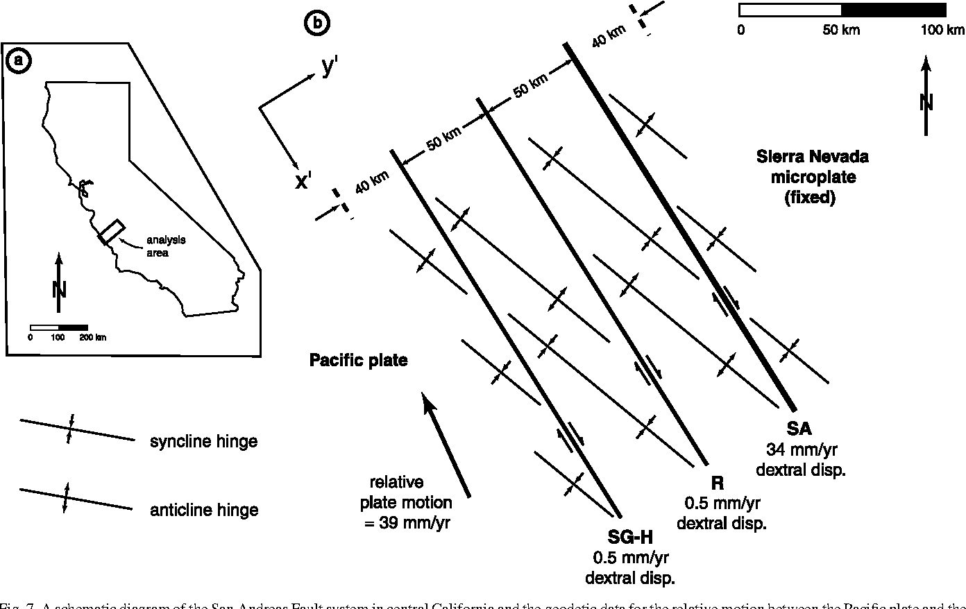 hight resolution of a schematic diagram of the san andreas fault system in central california