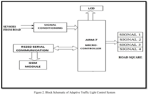 small resolution of the schematic diagram of the traffic light circuit in update version singer traffic light diagram