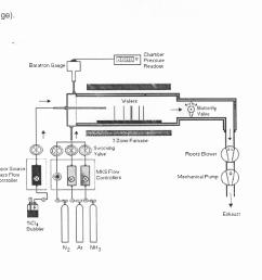 figure 3 1 schematic diagram of the experimental setup  [ 1266 x 1102 Pixel ]