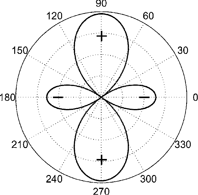 Figure 8 from Quartic moveout coefficient for a dipping