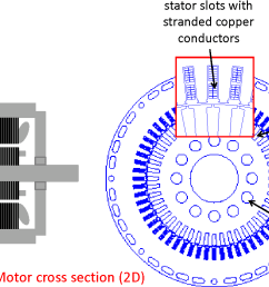 cross section of 240 kw induction motor right hand side [ 1322 x 798 Pixel ]