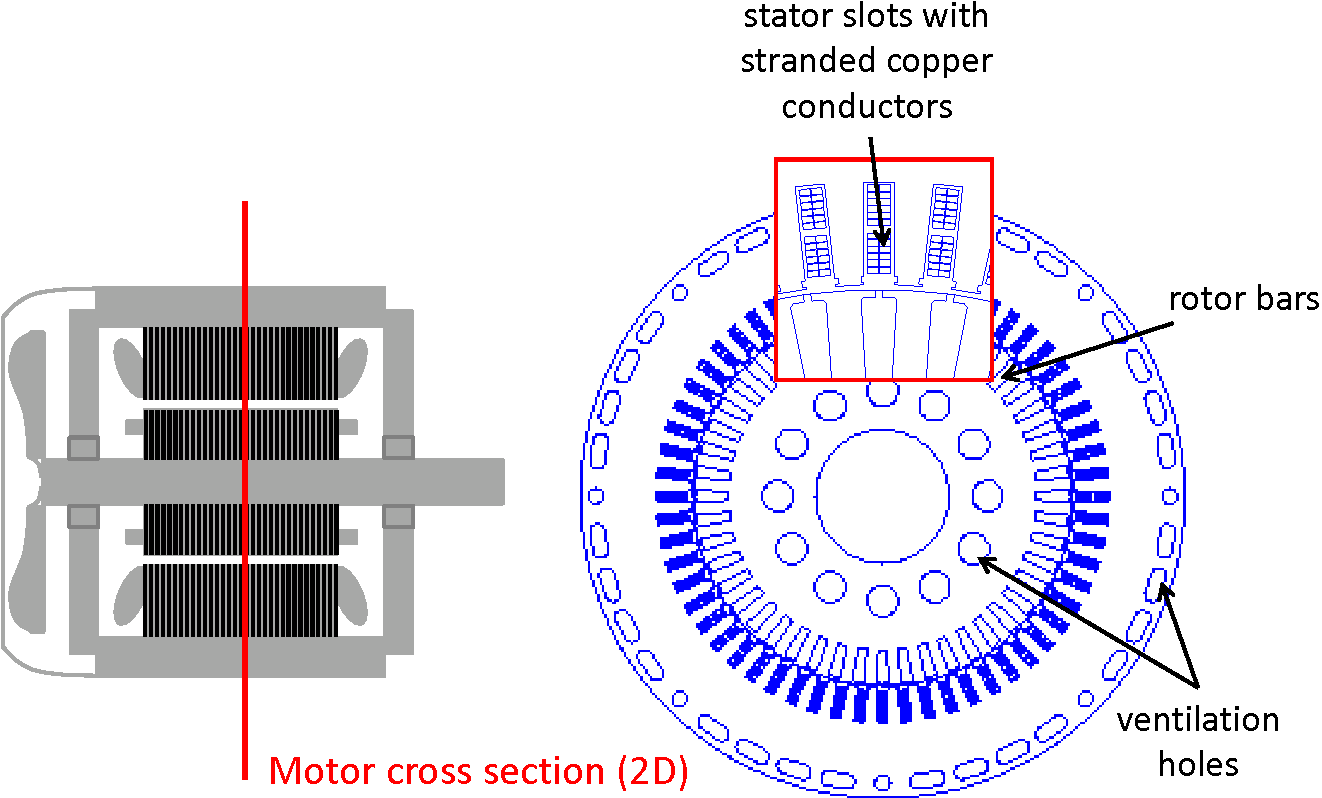 hight resolution of cross section of 240 kw induction motor right hand side