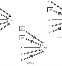 figure 2 [ 1280 x 948 Pixel ]