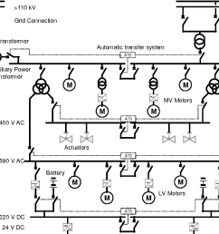figure 5 from future power plant control integrating process power plant line diagram [ 1204 x 878 Pixel ]