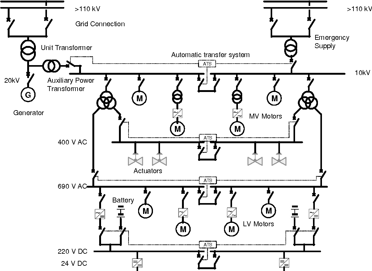 hight resolution of figure 5 from future power plant control integrating process power plant line diagram