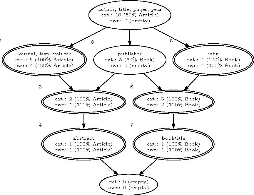 Icon Converter Wiring Diagram Icon