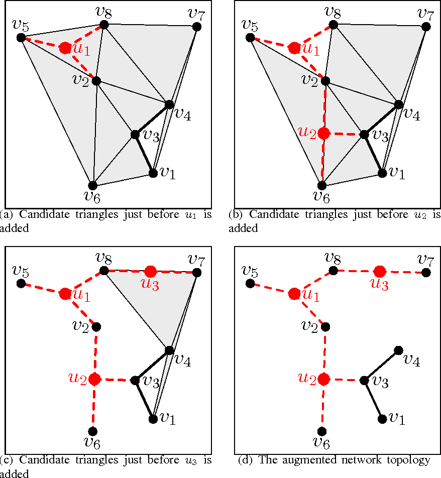 hight resolution of improving connectivity of wireless ad hoc networks