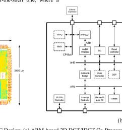 platform based soc design a arm based [ 1394 x 634 Pixel ]