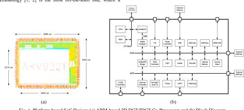 small resolution of platform based soc design a arm based