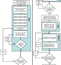 der optimization flow diagram [ 1252 x 1746 Pixel ]