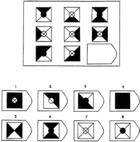 Figure 1 from Reasoning on the Raven's Advanced
