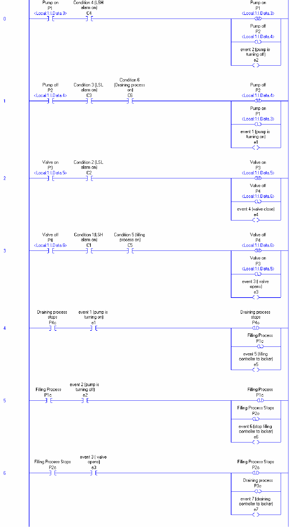 hight resolution of figure 5 12 ladder logic diagram tank control model