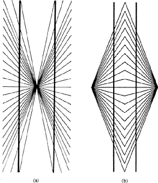 Figure 4 from Perceptual illusions and brain models