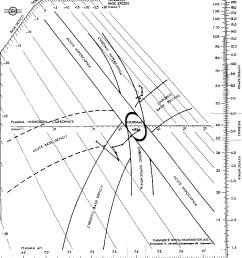 figure 6 [ 1208 x 1496 Pixel ]