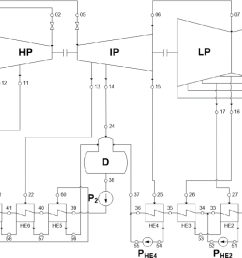 thermodynamic scheme of the supercritical steam power plant reference model b [ 1104 x 716 Pixel ]