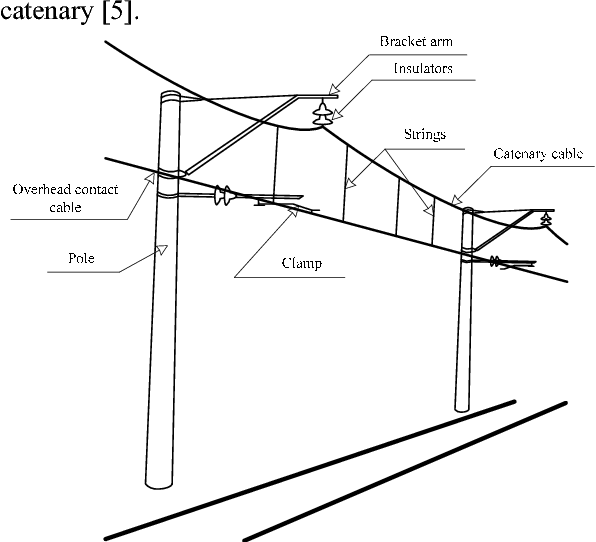 Figure 1 from Monitoring system of vibration impacts on
