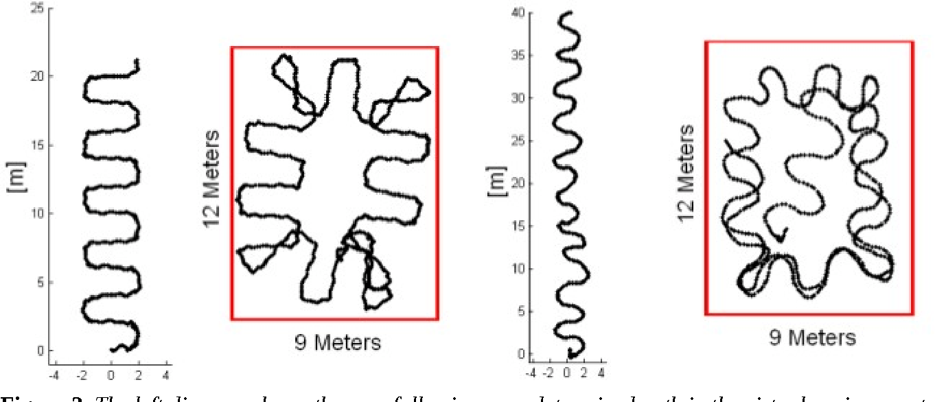 hight resolution of the left diagram shows the user following a predetermined path in the virtual