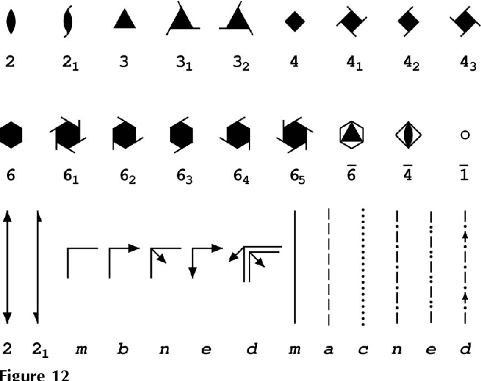 Figure 12 from How to read (and understand) Volume A of