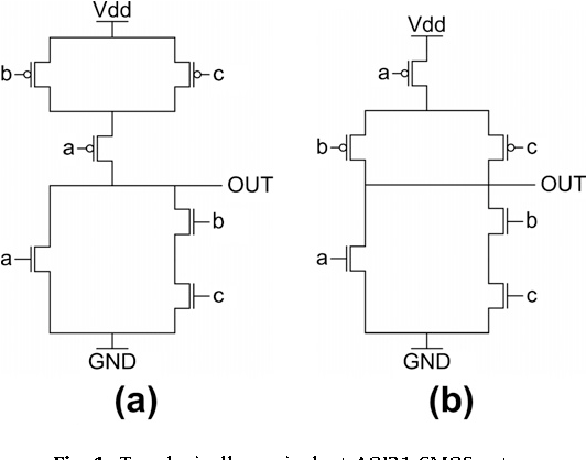 Figure 1 from Design of CMOS logic gates with enhanced