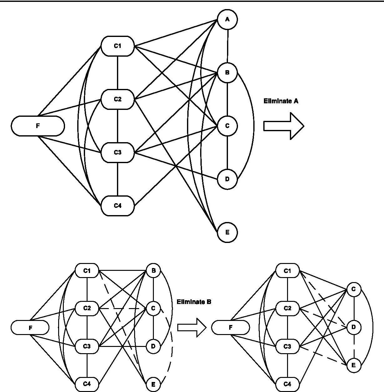 Figure 14 from On the combination of logical and