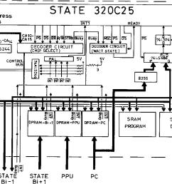 the block diagram of each sub board in the hmm processor [ 1168 x 768 Pixel ]