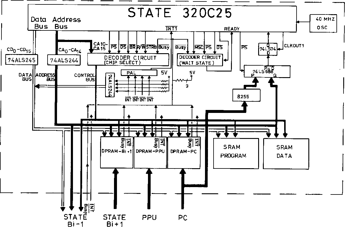 hight resolution of the block diagram of each sub board in the hmm processor
