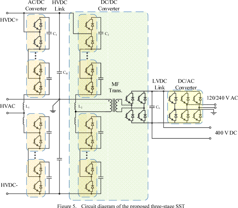 medium resolution of circuit diagram of the proposed three stage sst