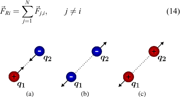 Figure 1 from Coulomb's Law Discretization Method: a New