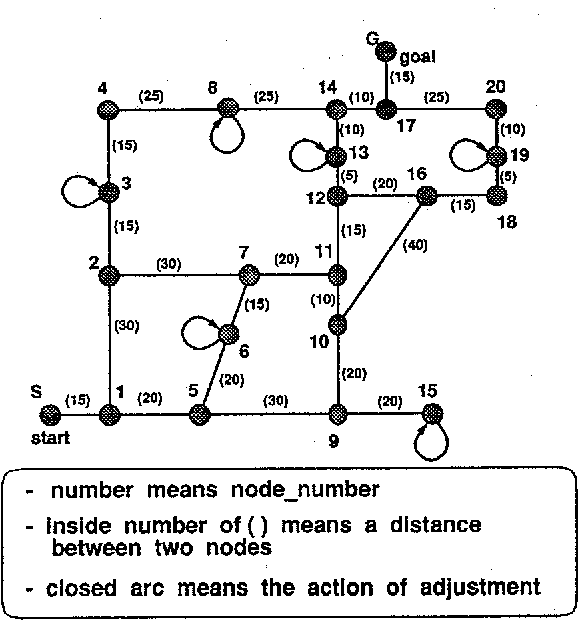 Figure 3 from Path and sensing point planning for mobile