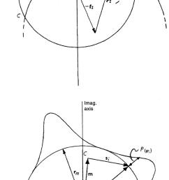figure 2 5 [ 790 x 1866 Pixel ]