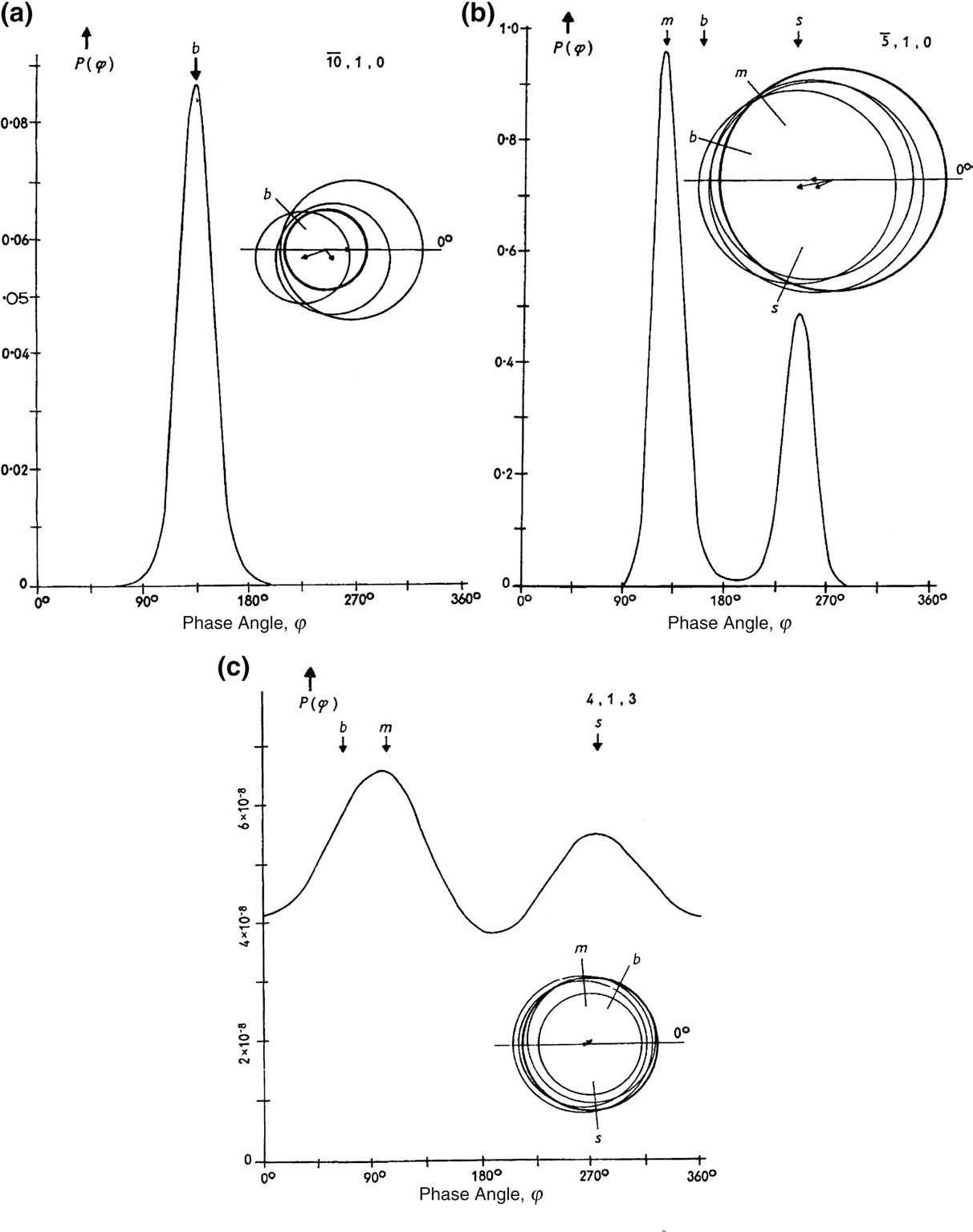 hight resolution of figure 2 7