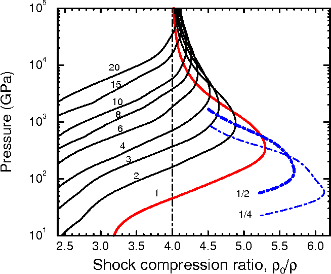 Figure 8 from Path Integral Monte Carlo and Density