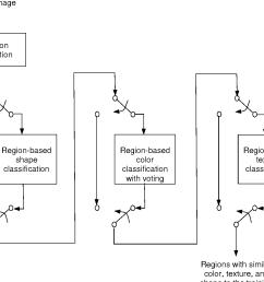 figure 12 block diagram of integration algorithm d [ 1190 x 1004 Pixel ]