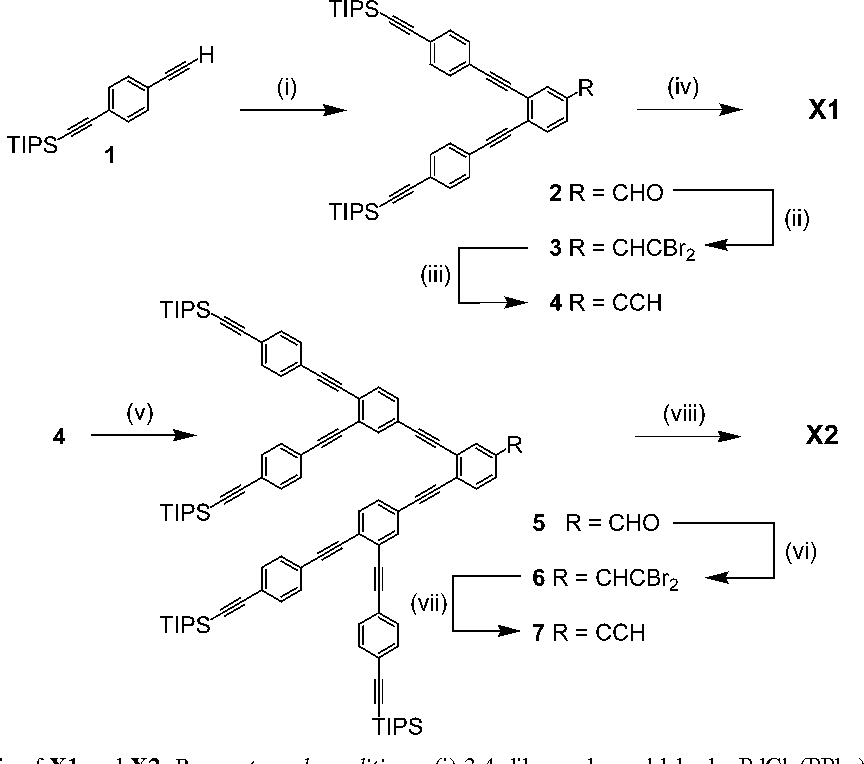 Figure 2 from Synthesis and properties of