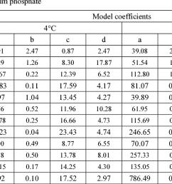 table 2 [ 1280 x 652 Pixel ]